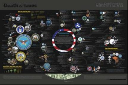 Death & Taxes: 2011
